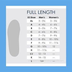 Powerstep ProTech Full Length Orthotics